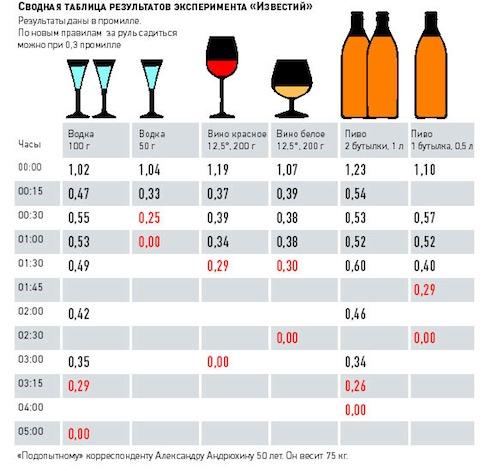 признаки ранние алкоголизма-8