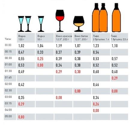 вред алкоголь организму наносимый-13