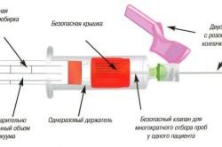 Забор крови из вены вакуумной пробиркой