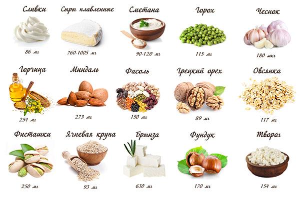 симптомы пониженного холестерина в крови