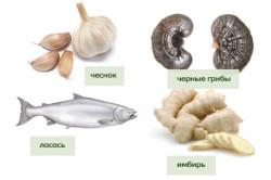 Продукты для очищения тромбов