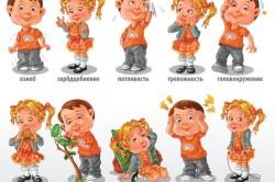 Симптмы гипергликемии у ребенка
