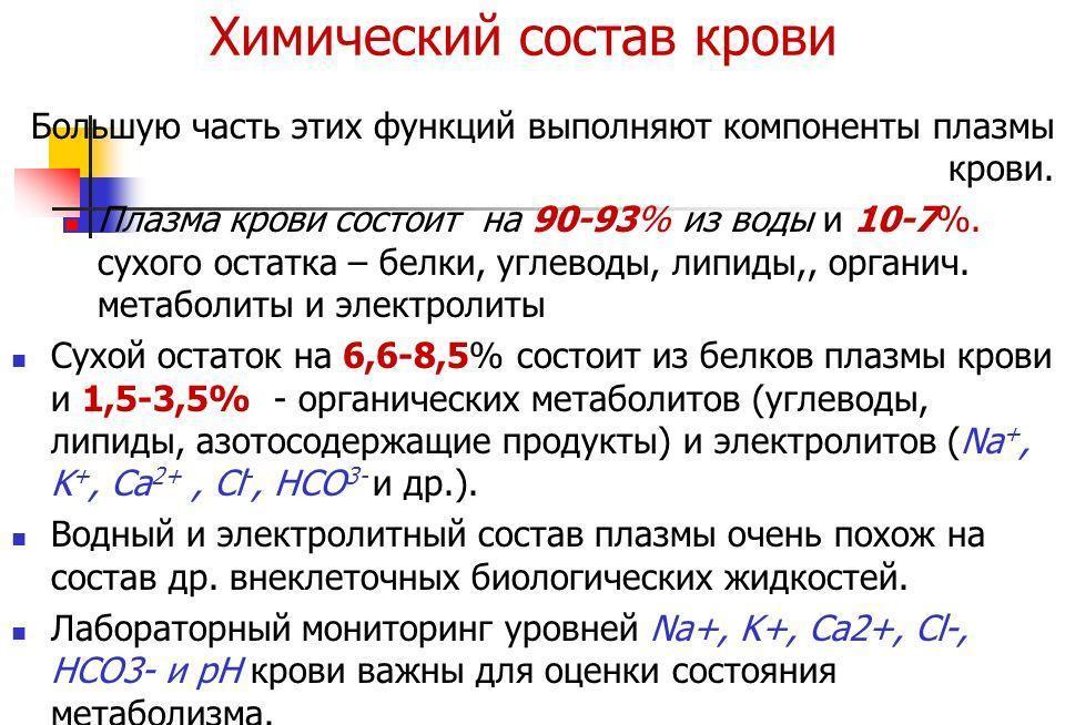 Анализ крови p.h Анализ кала форма 219 у Черницынский проезд