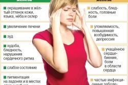 Симптомы избытка и недостатка железа в организме