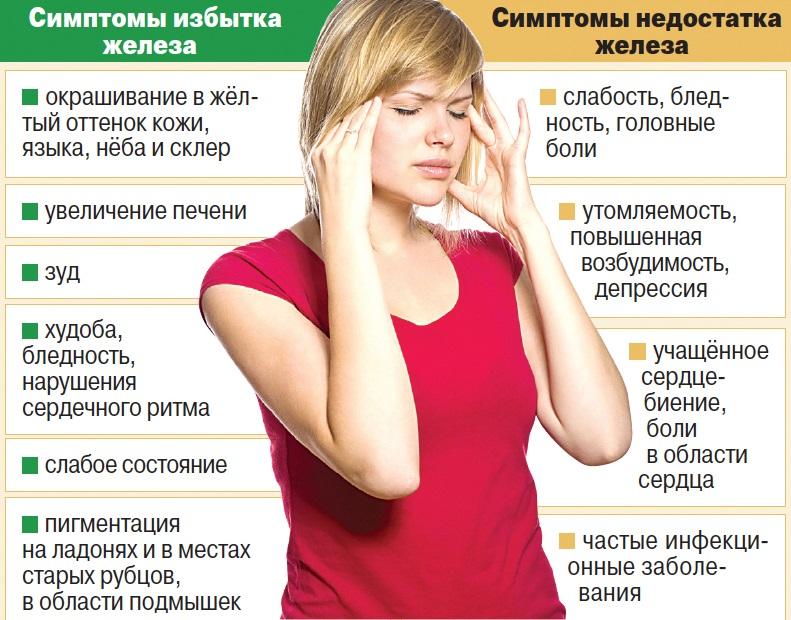 Гемоглобин низкий при беременности причины и последствия